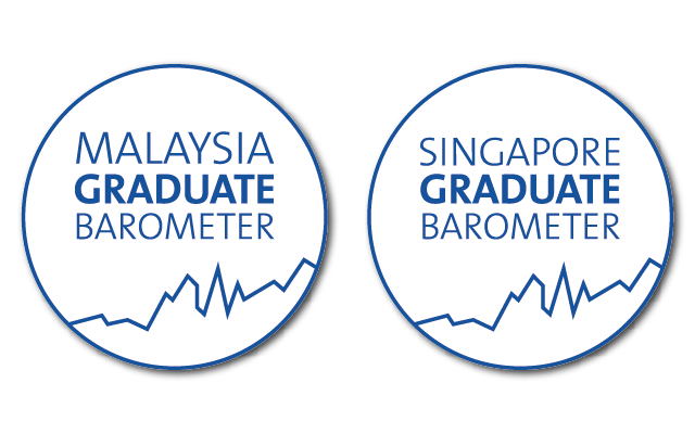 The Malaysia and Singapore Graduate Barometers